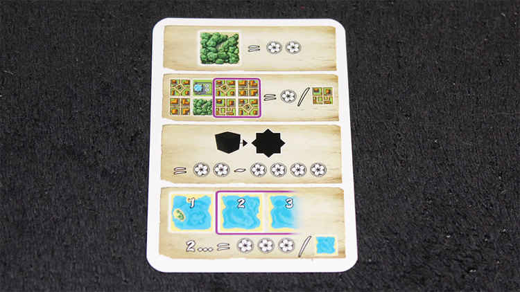 Honshu Scorecard